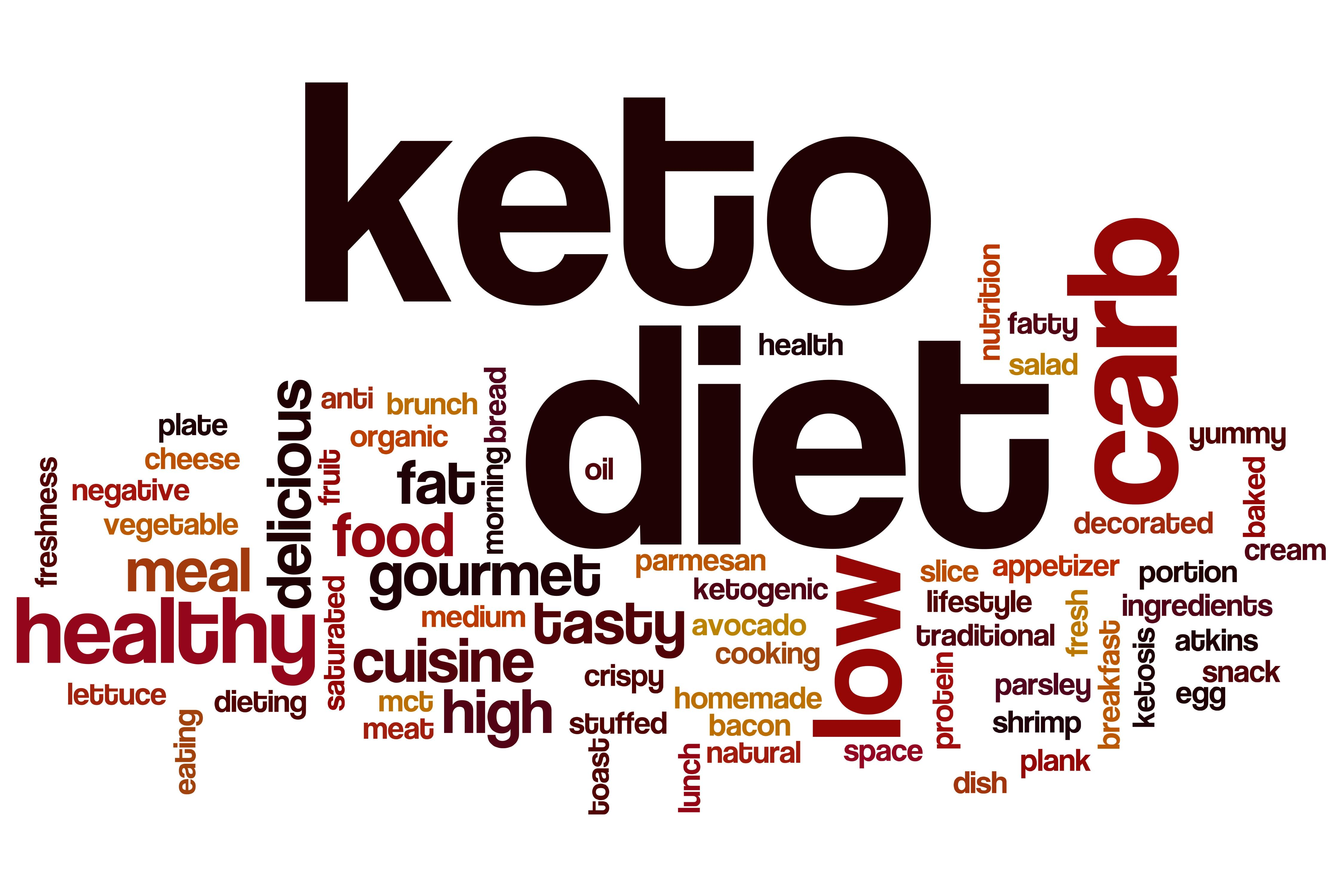 How Does the Keto Diet Work? - Ketogenic Diet Resource