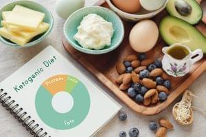 Simple Keto Diet Plan