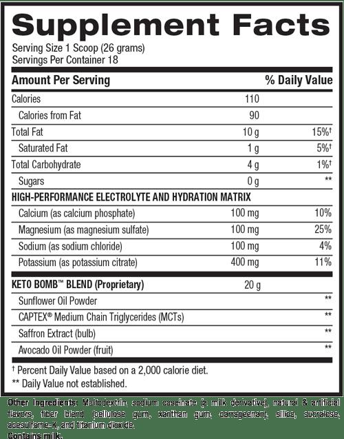 keto bomb nutrition facts