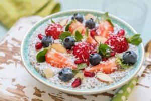 Ketogenic Diet Plan Weight Loss