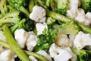 Ketogenic Diet Quick Start