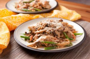 Ketogenic Diet Reviews